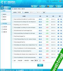 php+mysql电子商务订单管理系统毕业设计带论文